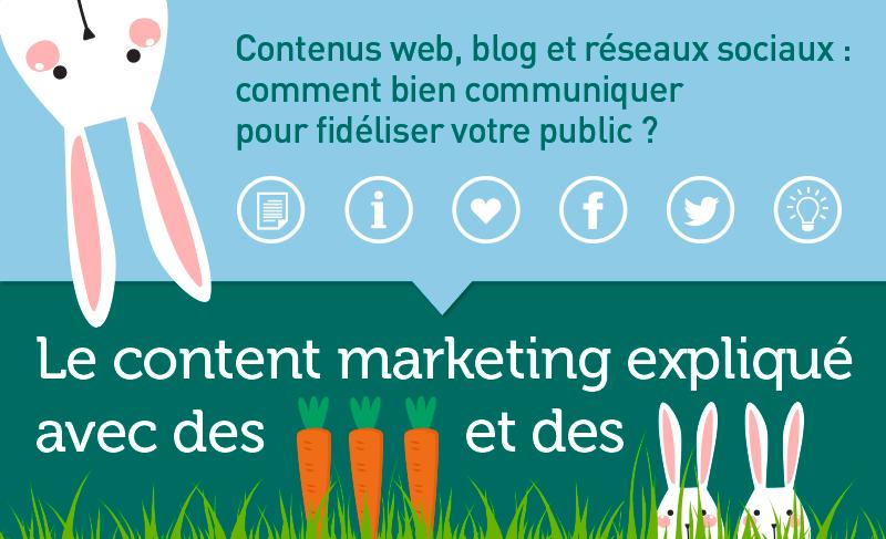Le Content Marketing expliqué en infographie avec des carottes et des lapins
