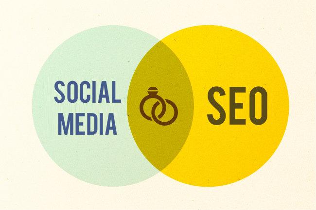 Social Media et SEO